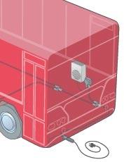 Решения Calix для грузовиков