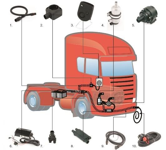Комплекты Calix для грузового транспорта и автобусов
