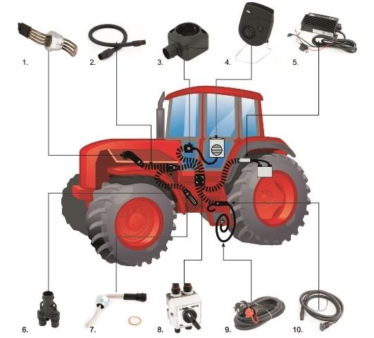 Комплекты Calix для тракторов и погрузчиков