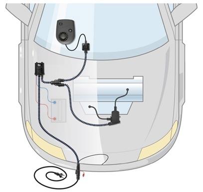 Решения Calix для легковых автомобилей и микроавтобусов